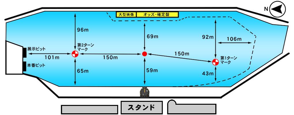 リプレイ 桐生 ボート レース
